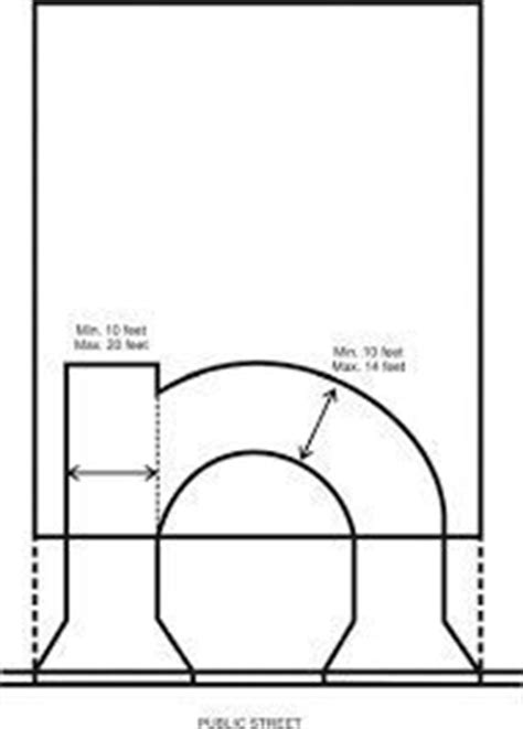 Driveway Dimensions For Your Project | Driveways, Garden