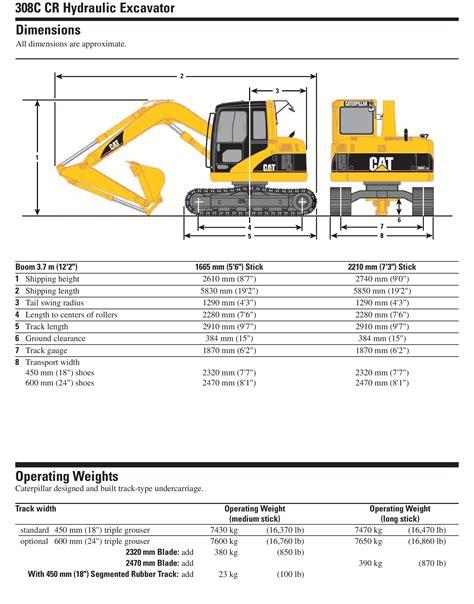 caterpillar excavator supplier worldwide   cat  cr excavator  sale