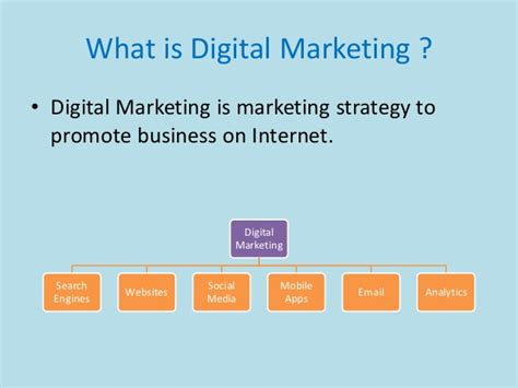what s marketing introduction to digital marketing