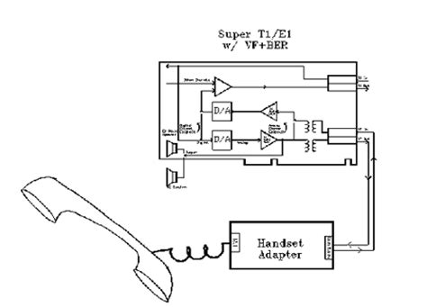 Diagram Of The Telephone by Telephone Handset Adapter For Pc Based T1 E1 Analysis