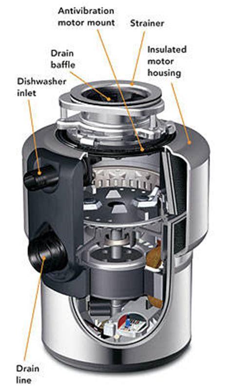 how to fix sink disposal garbage disposal repair in overland park ks 913 279 9019