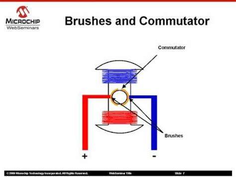 Dc Brush Motor Wiring Diagram by Brushed Dc Motor Basics Part 1 Of 2