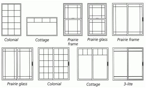 love cottage style windows dream home window styles residential windows build   house