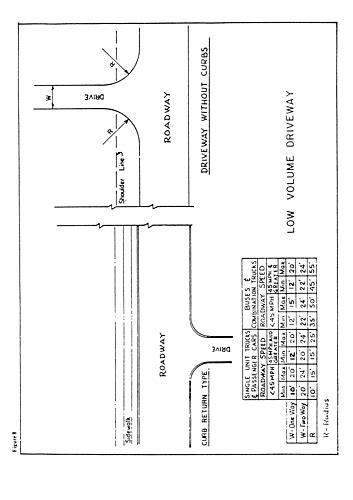 driveway width code side entry garage driveway dimensions pilotproject org