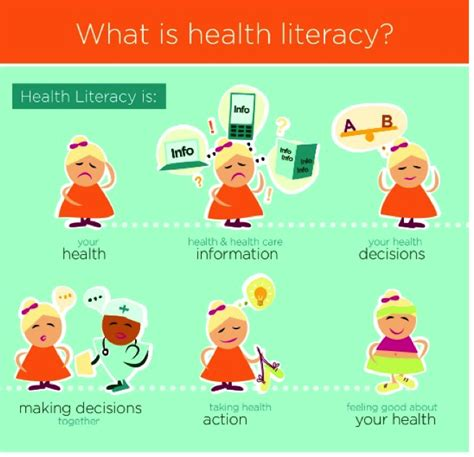 Health Literacy  #slowchathealth. Get A Quote Auto Insurance Gps Remote Tracker. Recover Mailbox From Edb Im Addicted To Meth. Independent Auto Insurance Companies. Investing 401k In Real Estate. Impaired Driving In Michigan. Financial Executive Search Firms. Time Sync Windows Server 2008. How To Make Online Business Gmc 1500 Specs