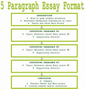 Protein Synthesis Essay Essays On A Separate Peace Custom Analysis Essay Editing Services For  College Essay On Global Warming In English also Essay About Health Essays On A Separate Peace Ugly Duckling Belonging Essay Essay  Making A Thesis Statement For An Essay
