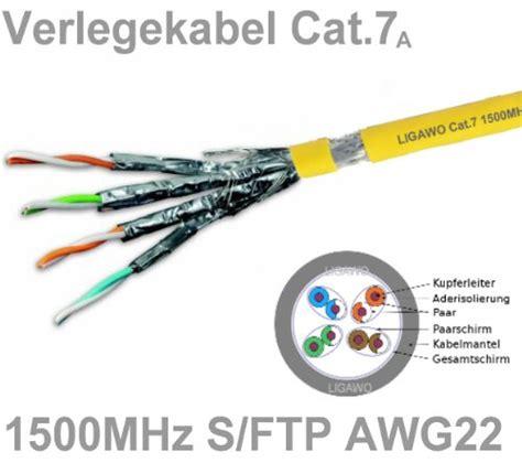 cat 7 kabel 100m verlegekabel cat 7 1500mhz 100m 10 gigabit cat7 4 215 2 awg22 halogenfrei lshf frnc b profi