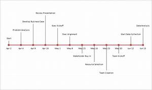 Create An Excel Timeline Chart To Manage Your Projects And