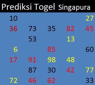 readmore togel singapore hari