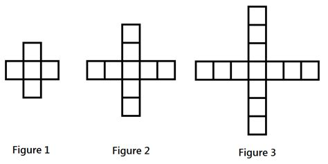 Algebra Tile Patterns Worksheet by Grade 11 Mathematics Search Results Calendar 2015