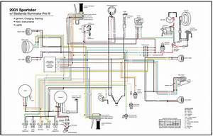 Harley Davidson Start Wiring Diagram