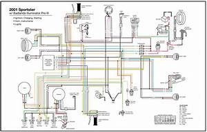 292fe6 1995 Sportster Tach Wiring Diagram