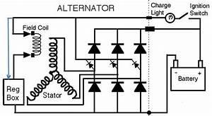 What Is Ohm U2019s Law  Does An Alternator Obey Ohm U2019s Law