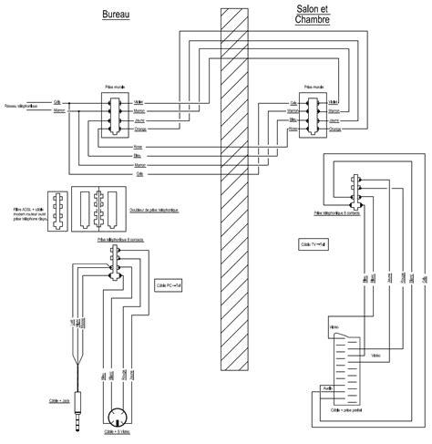 interphone de bureau installer prise de téléphone supplémentaire branchement de