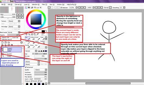 paint tool sai tutorial layer tool bar by cutiep0x on