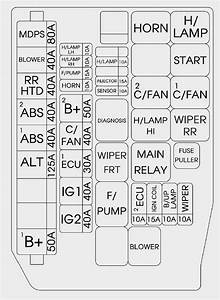 Hyundai Accent  2014 - 2015   U2013 Fuse Box Diagram