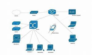 23 Simple Computer Network Diagram For You