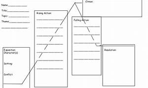 5  Plot Diagram Templates