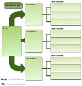 Persuasive Map Graphic Organizer