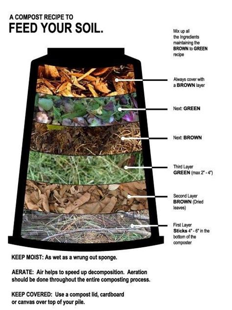 how to make compost learn to compost crow wing county swcdcrow wing soil water conservation district crow wing