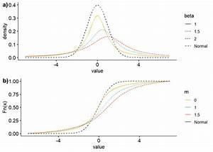 9  Distribusi Probabilitas