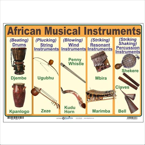 where to buy wall stickers musical instruments depicta