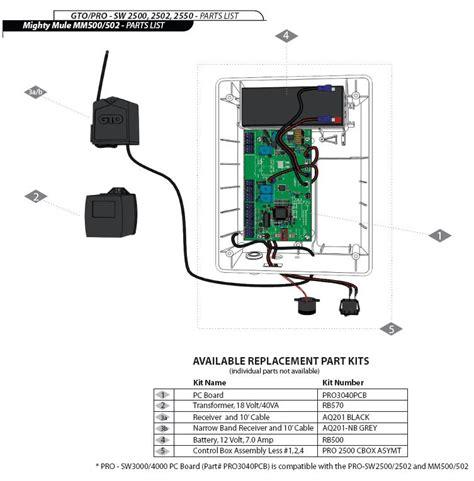 Mmtc Garage Door Opener Wiring Diagram by Mighty Mule Fm500 Gate Opener Parts Mighyt Mule Fm500