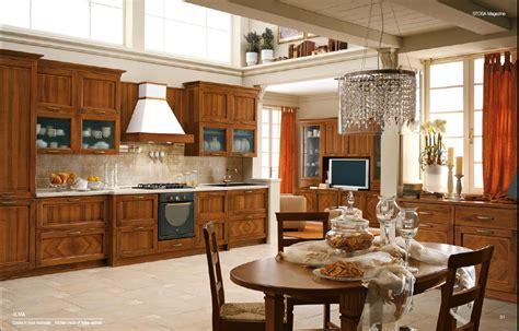 kitchens ideas home interior design decor classical style kitchens