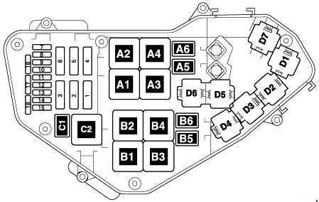 Audi Fuse Box Diagram Auto Genius