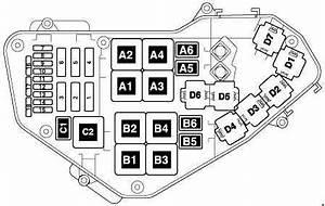 Audi A4 Engine Bay Fuse Box : audi q7 2005 2015 fuse box diagram auto genius ~ A.2002-acura-tl-radio.info Haus und Dekorationen