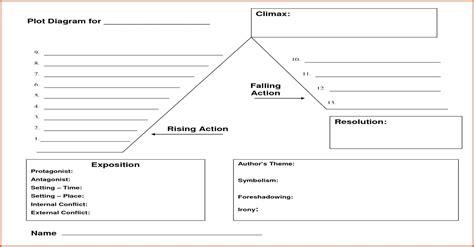 plot outline template plot outline template