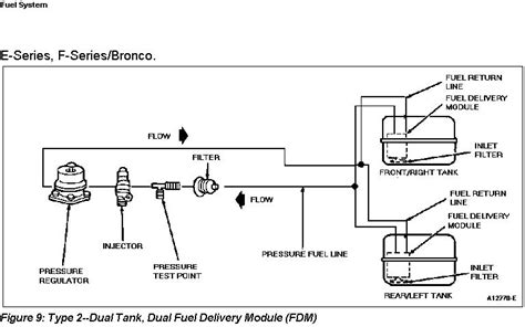 1988 Ford Bronco Fuel Line Diagram by 5 Best Images Of 1988 F150 Fuel System Diagram
