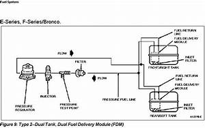 5 Best Images Of 1988 F150 Fuel System Diagram