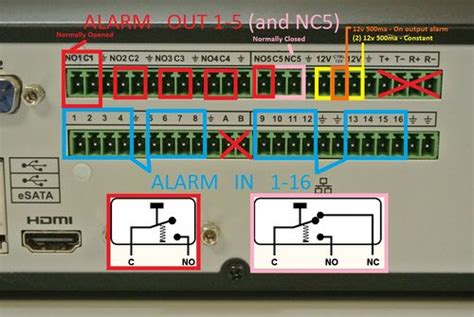 access controlhow  connect electronic buzzer dahua wiki