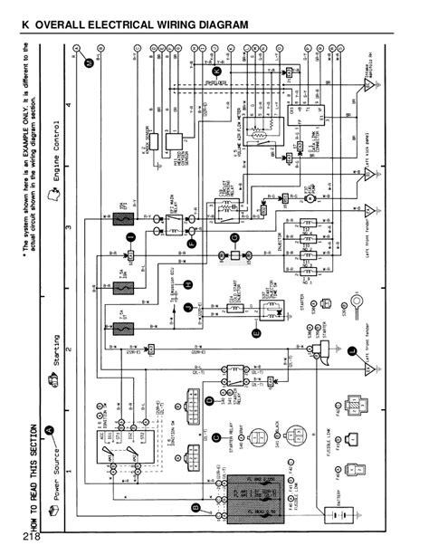 Toyota Coralla Wiring Diagram Overall