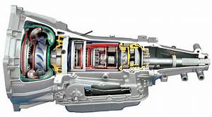 4l60 4l60e 4l30e Automatic Gearbox Workshop Service Manual