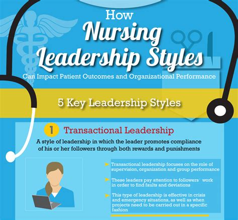 nursing leadership styles impact patients bradley