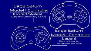 Sega Saturn Controller Wallpaper by dorklikeme808 on ...