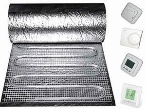 Elektrische Heizung Test : elektro fu bodenheizung sani flex elektrische fu bodenheizung test ~ Orissabook.com Haus und Dekorationen