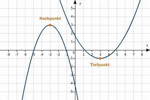 Quadratische Funktionen Scheitelpunkt Berechnen : quadratische funktionen ~ Themetempest.com Abrechnung