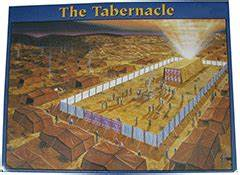 Bible Cover Size Chart The Tabernacle In The Wilderness Chart Rose Publishing