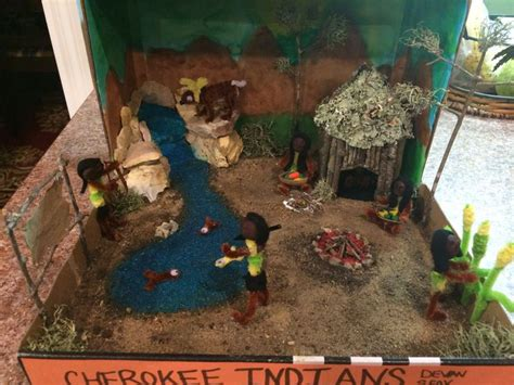 images  cherokee indian project ideas