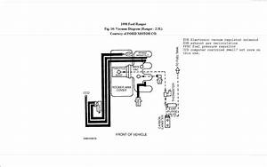 31 1998 Ford Ranger Vacuum Diagram