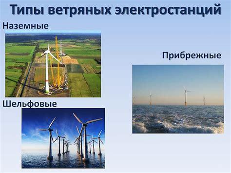 Приливные электростанции принцип работы и роль в энергосистеме.