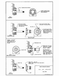 Servo Products Co  Type 150 And 140 Power Feed Manual