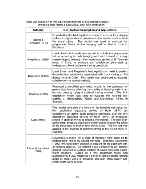 Business plan of how to write a conclusion statement personalised school homework diaries personalised school homework diaries argument research paper assignment