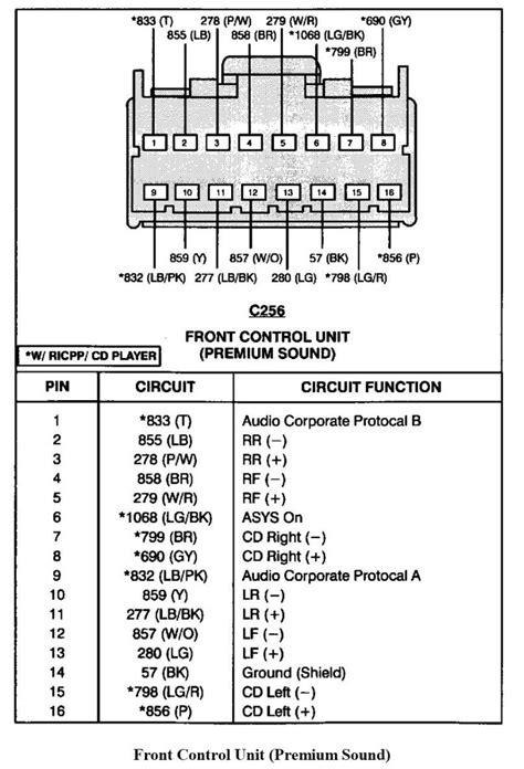Chrysler Radio Wiring Diagrams Ethiopiabunna