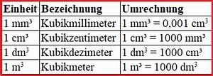 Liter Berechnen Cm : volumeneinheiten umrechnen umwandeln ~ Themetempest.com Abrechnung