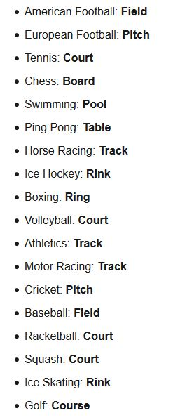 sports vocabulary intermediate  names   place