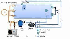 comment construire une piscine en beton 7 element With ordinary pompe a chaleur maison 16 i principes et fonctionnement